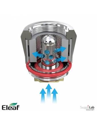 Eleaf iJUST 21700 kit con ELLO DURO 5,5ml (ø25mm), dettaglio flusso d'aria